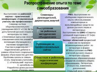 РМО. Выступление по обобщению педагогического опыта «Использование компьютер