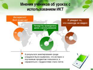 Мнения учеников об уроках с использованием ИКТ Интересно! Всё понятно! Почаще