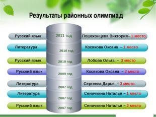 Результаты районных олимпиад Литература Сеничкина Наталья – 2 место Русский