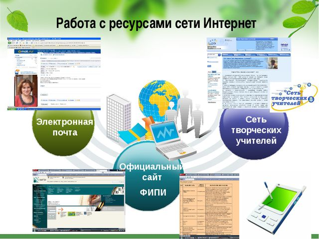 Работа с ресурсами сети Интернет Сеть творческих учителей Официальный сайт Ф...