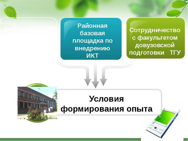 Инновационный режим школы Районная базовая площадка по внедрению ИКТ Сотрудн...