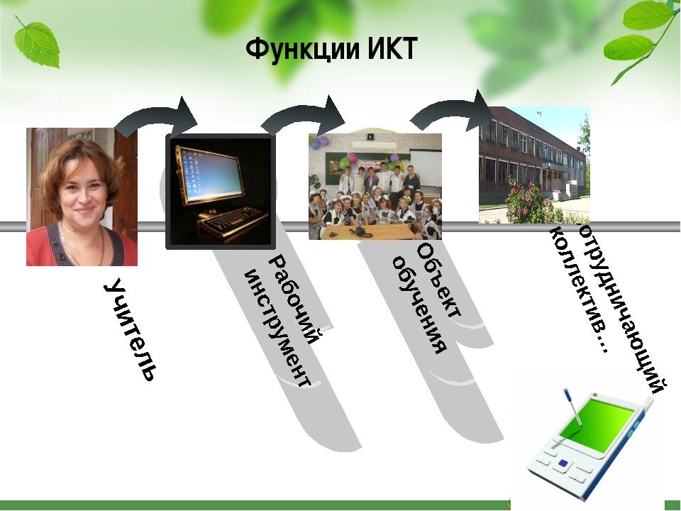 Функции ИКТ Объект обучения Рабочий инструмент Учитель Сотрудничающий коллект...