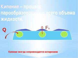 Кипение – процесс парообразования со всего объема жидкости. Кипение всегда со