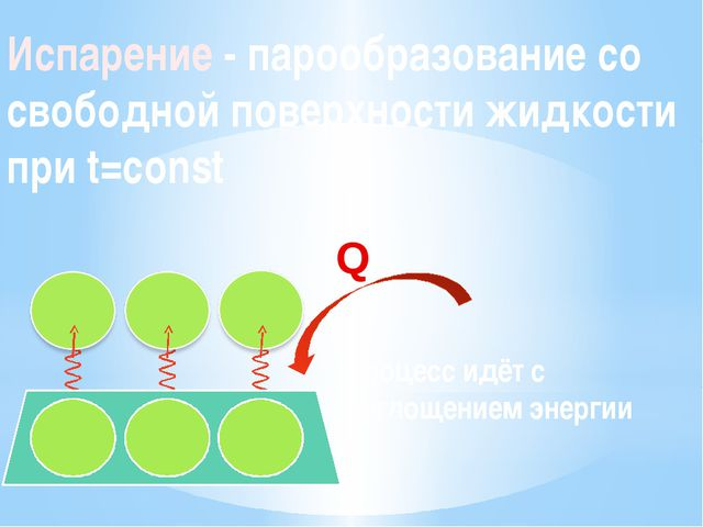 Испарение - парообразование со свободной поверхности жидкости при t=const Про...