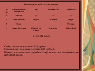 Экономическое обоснование. № п/пНаименование материалаЦенаКоличествоСтоим