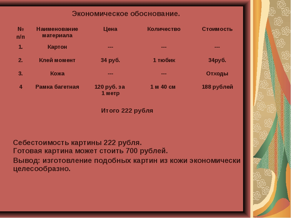 Экономическое обоснование. № п/пНаименование материалаЦенаКоличествоСтоим...