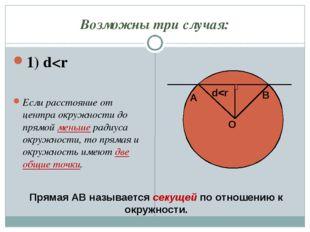 Возможны три случая: 1) d