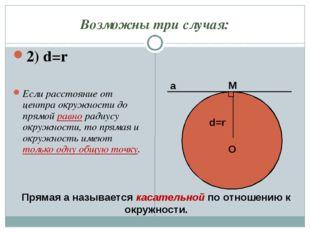 Возможны три случая: 2) d=r Если расстояние от центра окружности до прямой ра