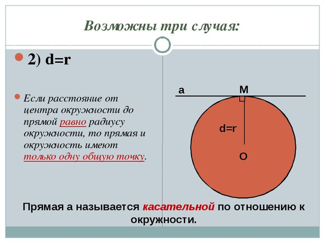 Возможны три случая: 2) d=r Если расстояние от центра окружности до прямой ра...