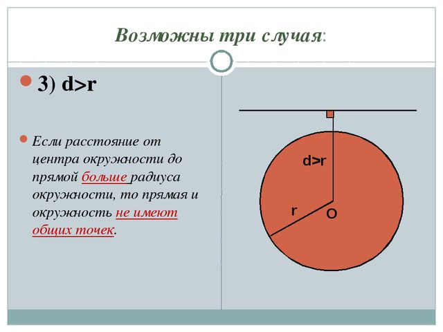 Возможны три случая: 3) d>r Если расстояние от центра окружности до прямой бо...