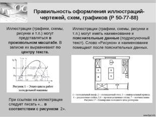 Правильность оформления иллюстраций-чертежей, схем, графиков (Р 50-77-88) Илл