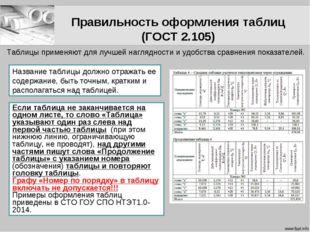 Правильность оформления таблиц (ГОСТ 2.105) Если таблица не заканчивается на