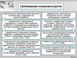 Требования нормоконтроля комплектность пояснительной записки в соответствии с