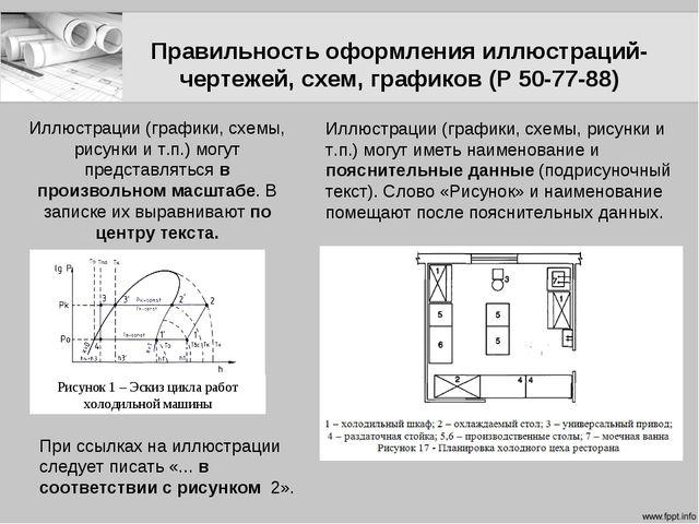 Правильность оформления иллюстраций-чертежей, схем, графиков (Р 50-77-88) Илл...