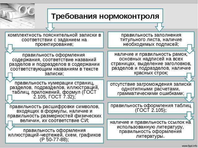 Требования нормоконтроля комплектность пояснительной записки в соответствии с...