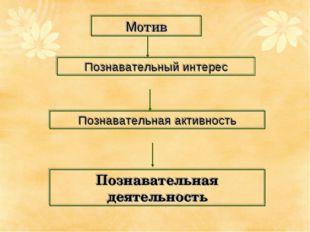 Мотив Познавательный интерес Познавательная активность Познавательная деятель