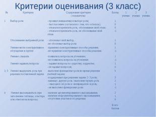 Критерии оценивания (3 класс) №КритерииСодержание критерия ( показатели)Ба