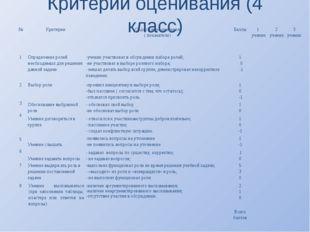 Критерии оценивания (4 класс) №КритерииСодержание критерия ( показатели)Ба