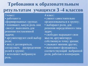 Требования к образовательным результатам учащихся 3 -4 классов 3 класс: работ