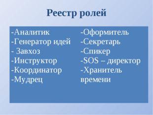 Реестр ролей и -Аналитик -Генератор идей - Завхоз -Инструктор -Координатор -М