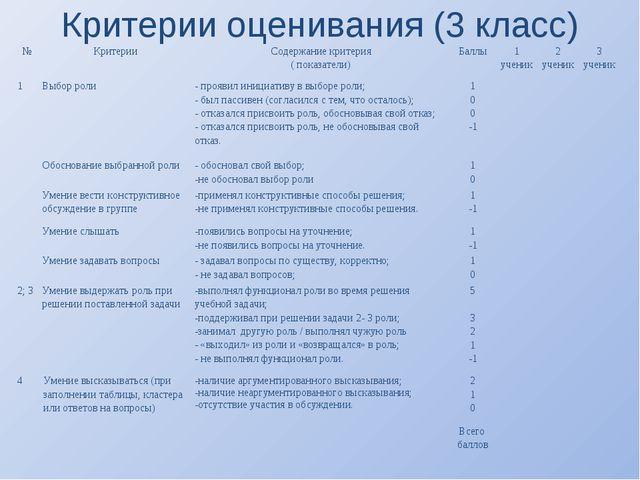 Критерии оценивания (3 класс) №КритерииСодержание критерия ( показатели)Ба...