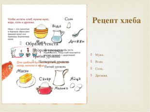 Рецепт хлеба Мука; Вода; Соль; Дрожжи.