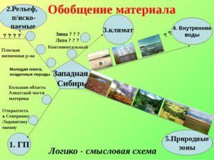 1. ГП 2.Рельеф, п/иско- паемые 5.Природные зоны 4. Внутренние воды 3.климат З