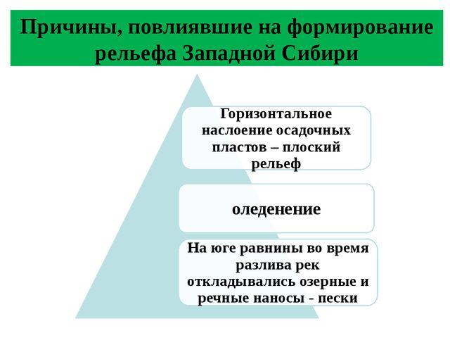 Причины, повлиявшие на формирование рельефа Западной Сибири
