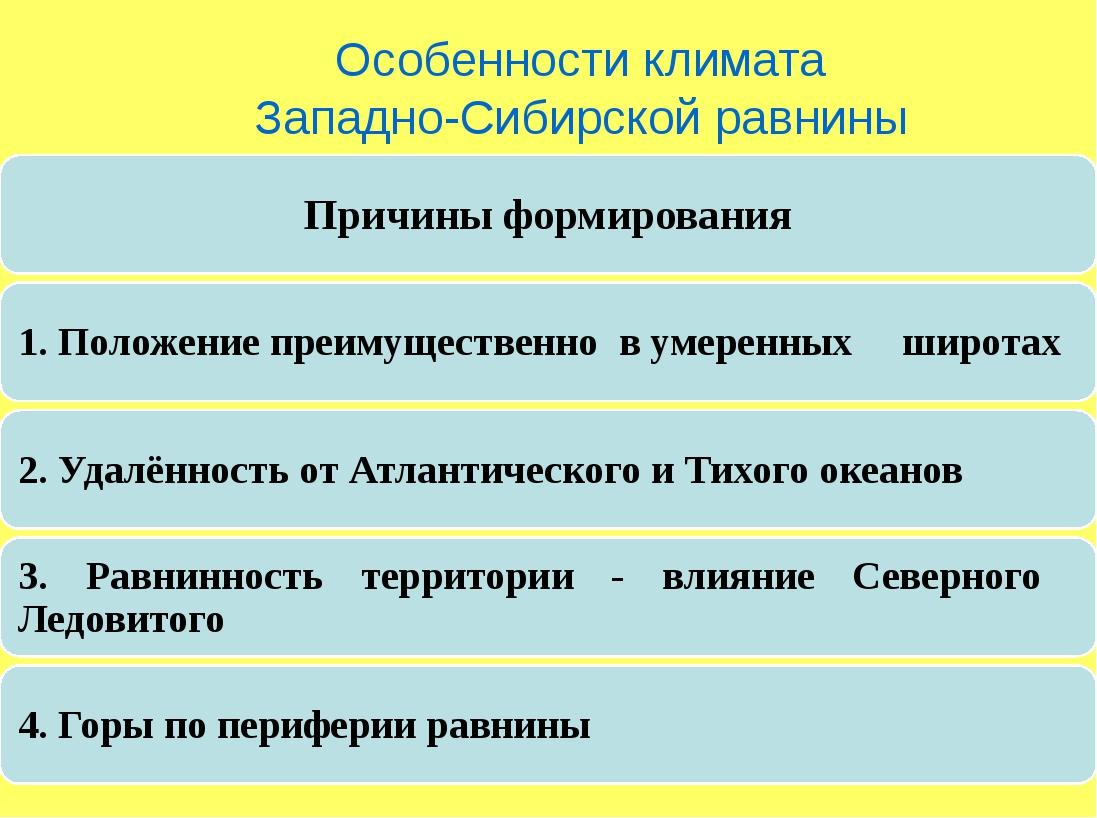 Особенности климата Западно-Сибирской равнины