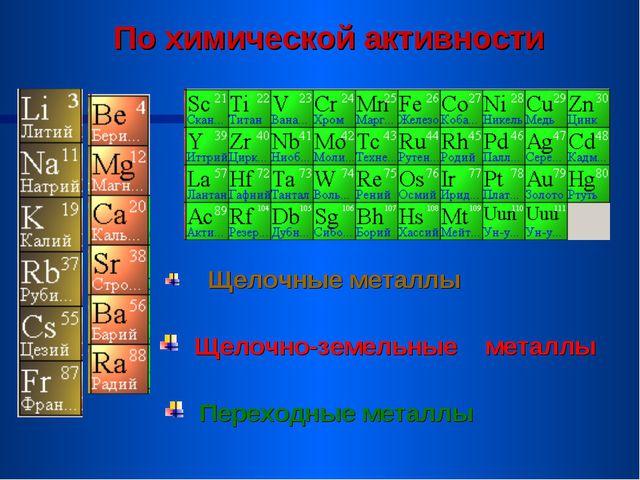 Щелочные металлы Переходные металлы Щелочно-земельные металлы По химической а...
