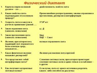 Физический диктант 1.Корпускулярно-волновой дуализм – это ….двойственность