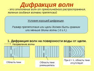 Дифракция волн Условия хорошей дифракции. Размер препятствия или щели должен