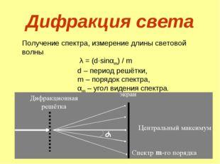 Дифракция света Получение спектра, измерение длины световой волны λ = (d∙sinα