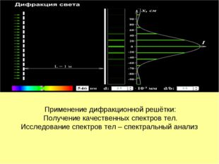Применение дифракционной решётки: Получение качественных спектров тел. Исслед