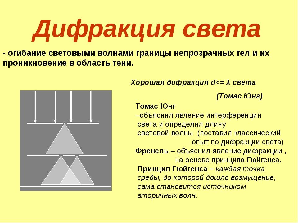 Дифракция света - огибание световыми волнами границы непрозрачных тел и их пр...