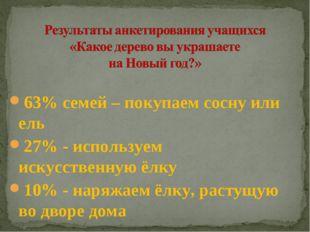 63% семей – покупаем сосну или ель 27% - используем искусственную ёлку 10% -