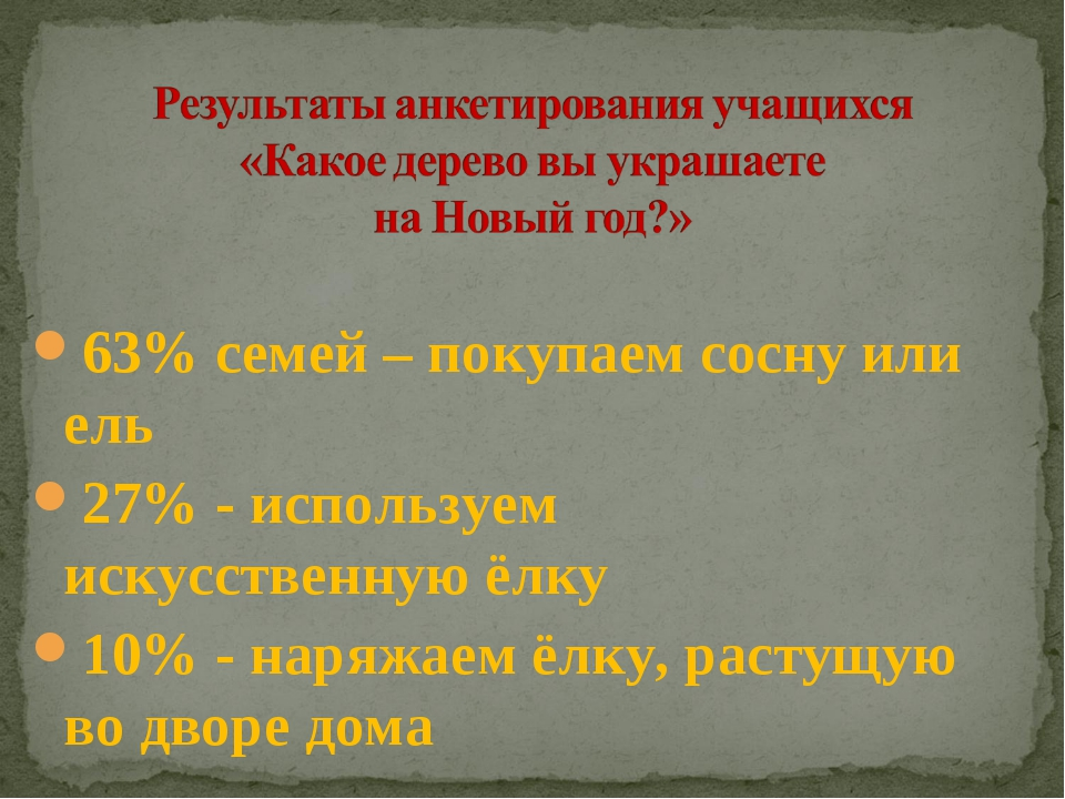 63% семей – покупаем сосну или ель 27% - используем искусственную ёлку 10% -...