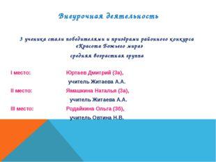 3 ученика стали победителями и призёрами районного конкурса «Красота Божьего