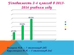 Успеваемость 2-4 классов в 2013-2014 учебном году Демкина Н.В. – 7 отличников