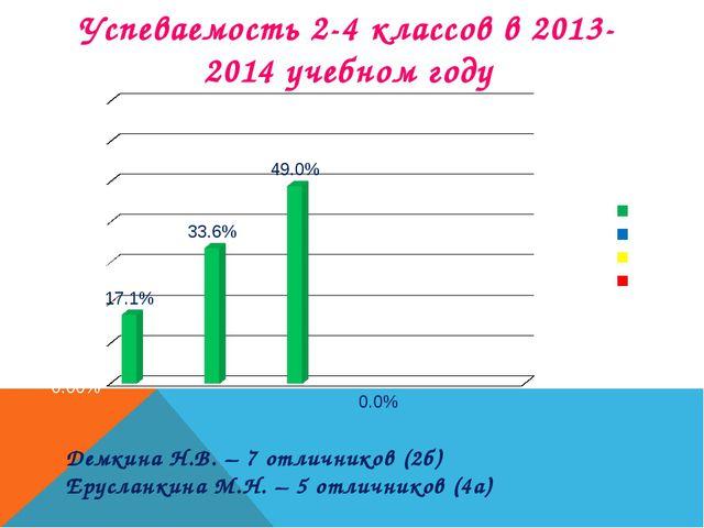 Успеваемость 2-4 классов в 2013-2014 учебном году Демкина Н.В. – 7 отличников...