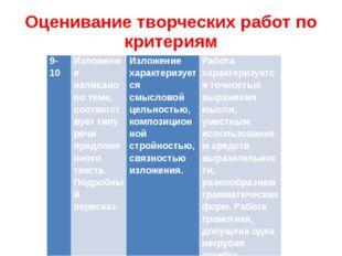 Оценивание творческих работ по критериям 9-10 Изложение написано по теме, соо