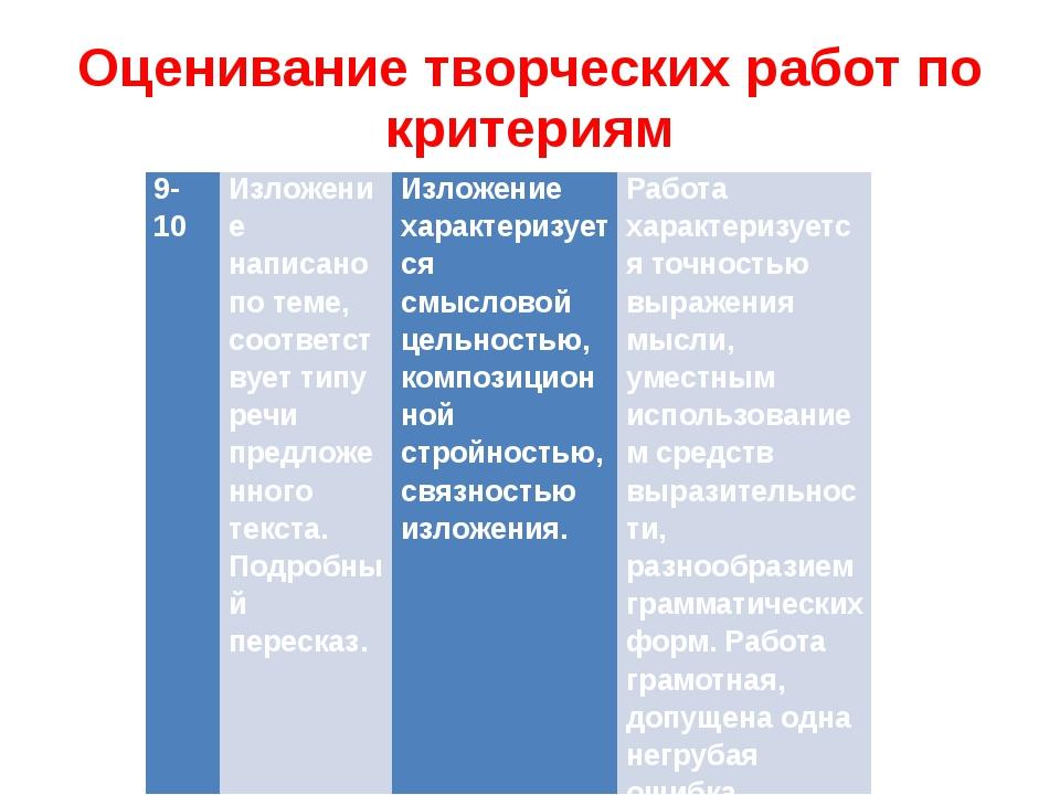 Оценивание творческих работ по критериям 9-10 Изложение написано по теме, соо...