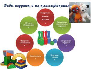 Виды игрушек и их классификация