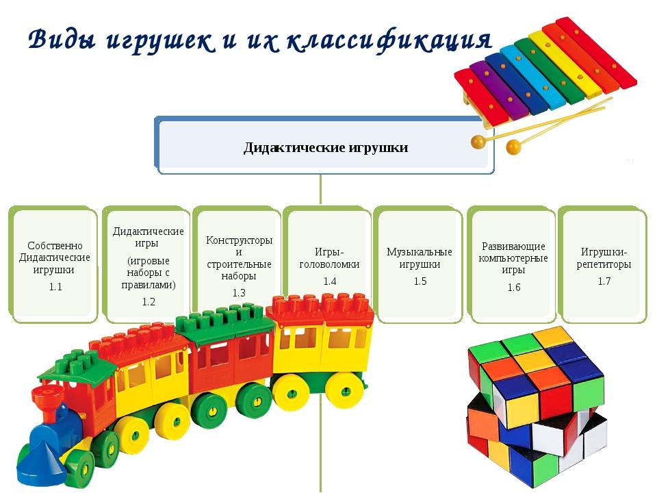 игрушки классификация для детей