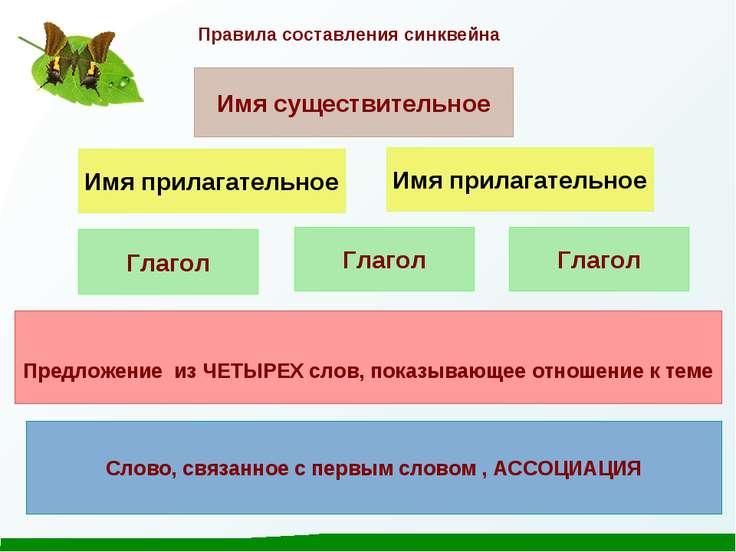 http://uslide.ru/images/26/32429/736/img11.jpg
