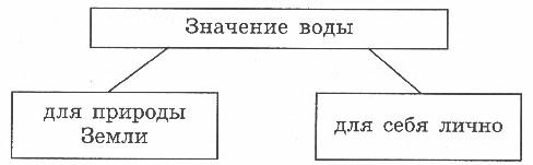 http://www.prosv.ru/ebooks/Nikolina_Geografia_6metod/images/16.jpg