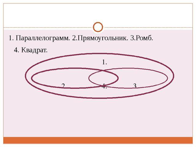 1. Параллелограмм. 2.Прямоугольник. 3.Ромб. 4. Квадрат. 1. 2. 4. 3.