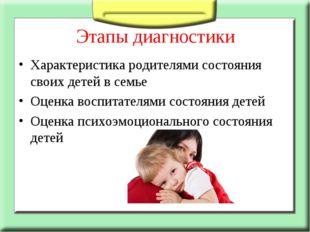Этапы диагностики Характеристика родителями состояния своих детей в семье Оце