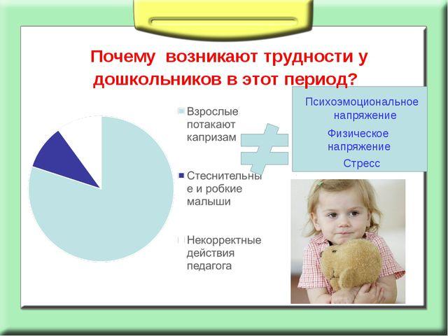 Почему возникают трудности у дошкольников в этот период? Психоэмоциональное...