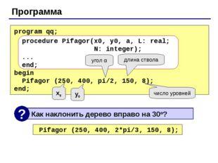 Программа program qq; procedure Pifagor(x0, y0, a, L: real; N: integer); ...